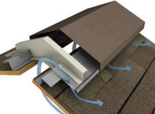 Вентиляция вальмовой крыши