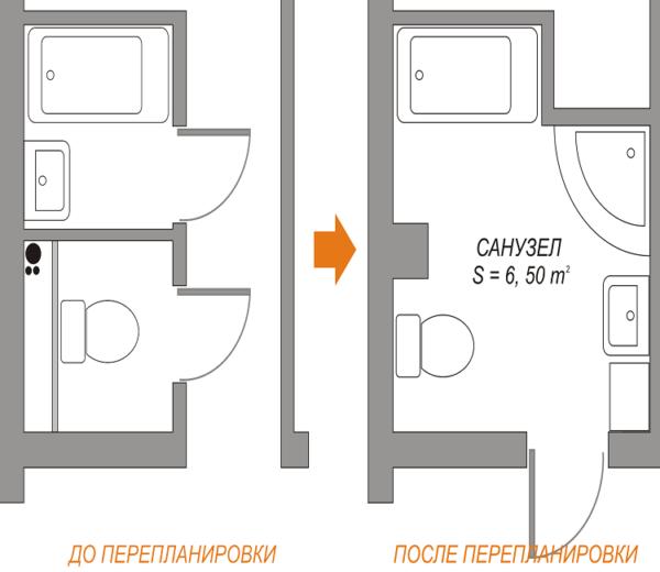 Обязательно нужно согласование перепланировки нежилого помещения