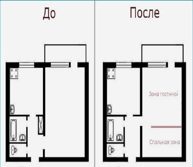 Перепланировка 1 комнатной квартиры в 2 комнатную