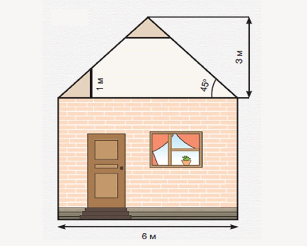 Как сделать мансарду в двускатной крыше 252