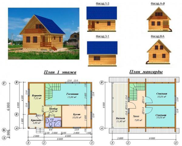 Схема мансарды 6х6 проекты