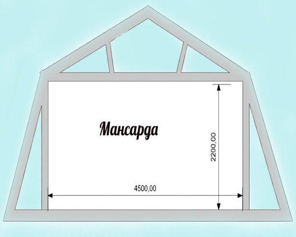 Двускатная мансардная крыша своими руками чертежи