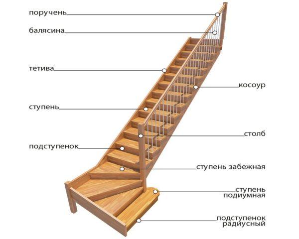 Лестница деревянная на мансарду своими руками