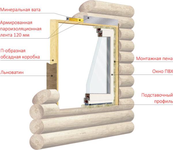 Красивые окна в деревянных домах фото