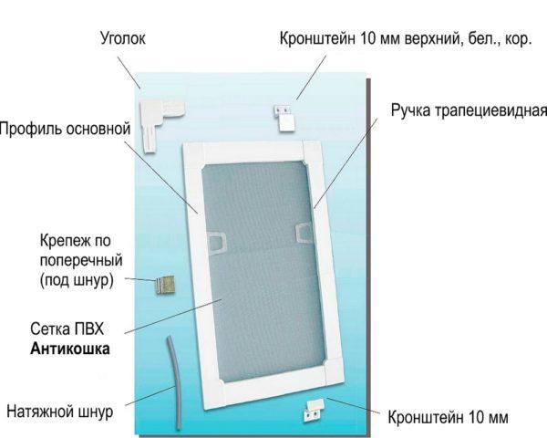Как закрепить москитную сетку на пластиковое окно