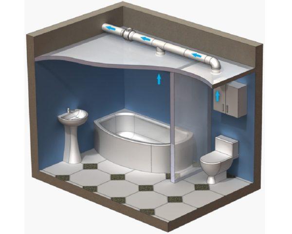 Схема подключения вентилятора в ванной и туалете