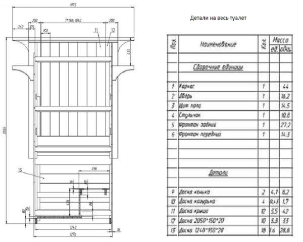 Дачный туалет теремок чертежи размеры
