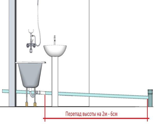 Как убрать неприятный запах в туалете