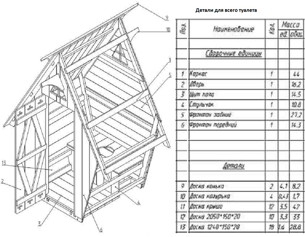 Схема и чертежи для постройки туалета