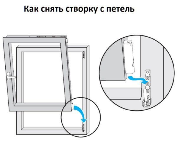 Как отрегулировать петли на пластиковых окнах