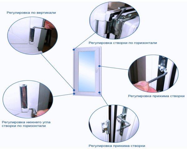Как отрегулировать металлопластиковые окна