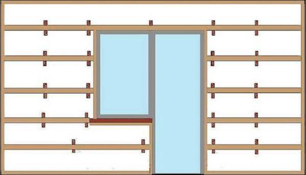 Чтобы установить пластиковый балкон делается каркас