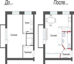 Узаконивание перепланировки квартиры