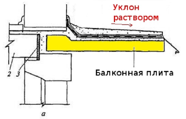 Ремонт балкона совет мастера.